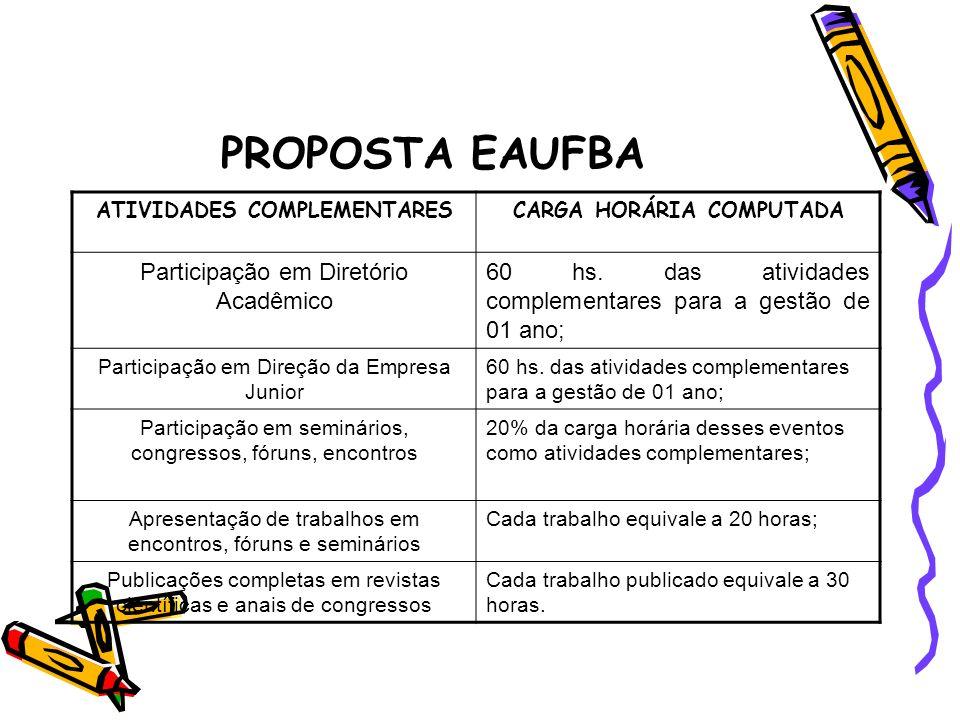 ATIVIDADES COMPLEMENTARES CARGA HORÁRIA COMPUTADA