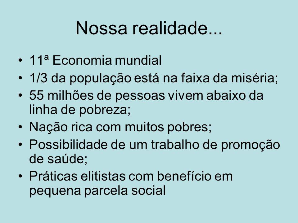 Nossa realidade... 11ª Economia mundial