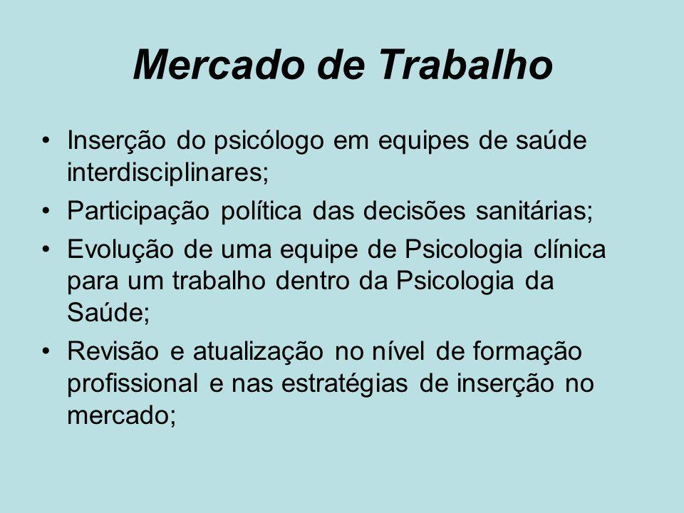 Mercado de Trabalho Inserção do psicólogo em equipes de saúde interdisciplinares; Participação política das decisões sanitárias;