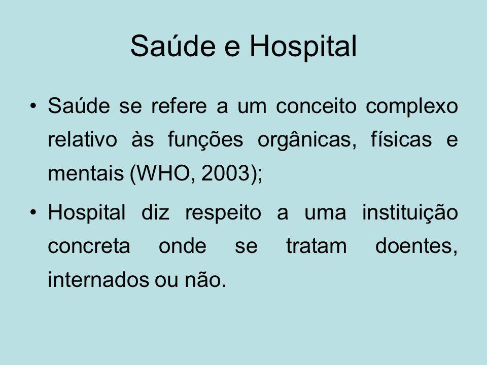Saúde e Hospital Saúde se refere a um conceito complexo relativo às funções orgânicas, físicas e mentais (WHO, 2003);