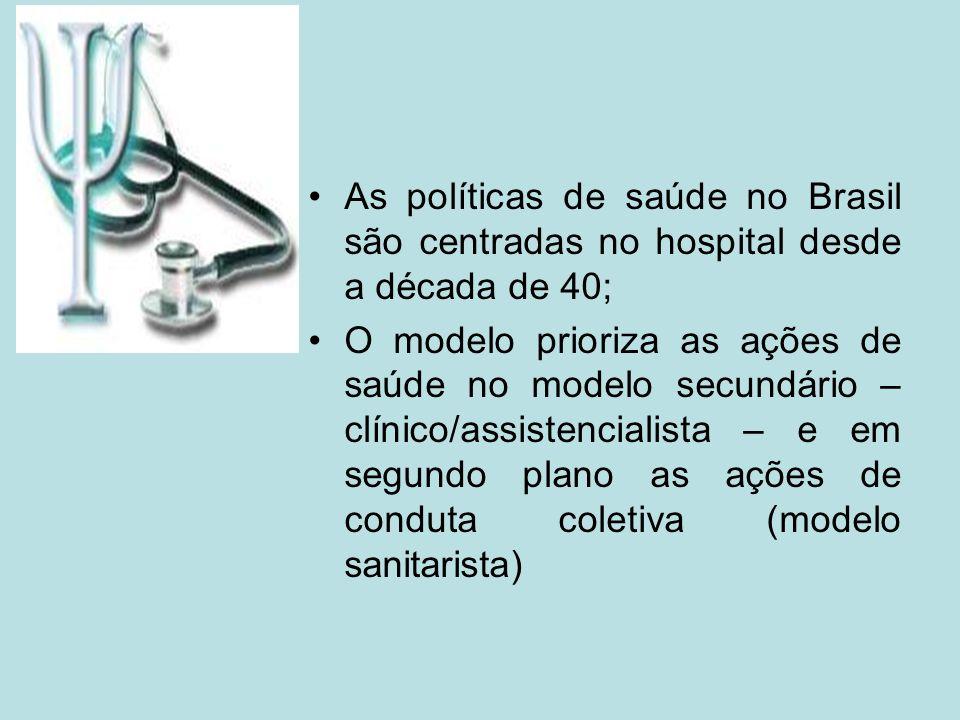 As políticas de saúde no Brasil são centradas no hospital desde a década de 40;