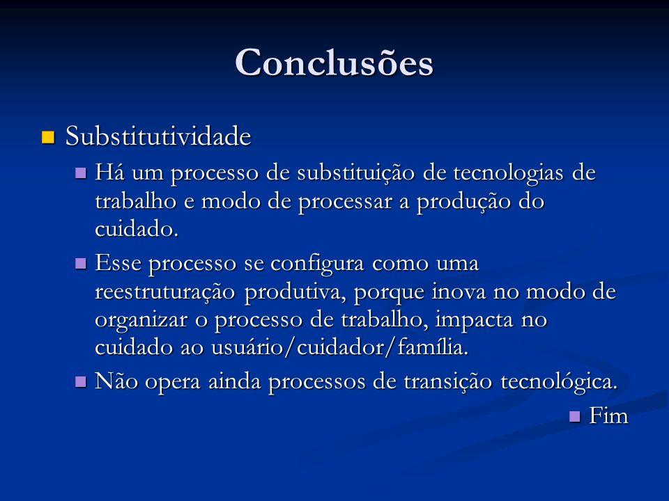 Conclusões Substitutividade