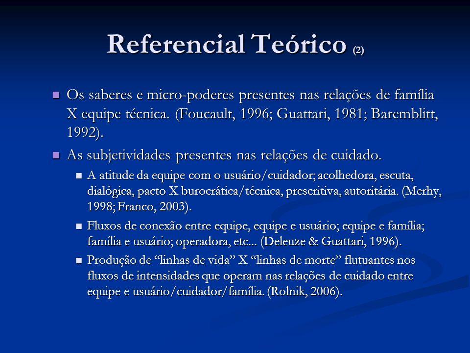 Referencial Teórico (2)