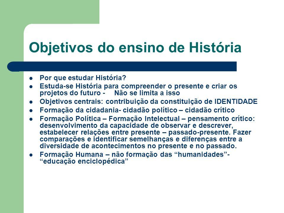Objetivos do ensino de História