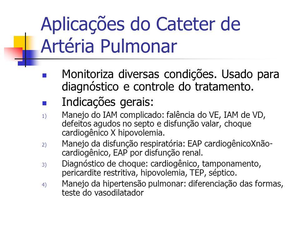 Aplicações do Cateter de Artéria Pulmonar