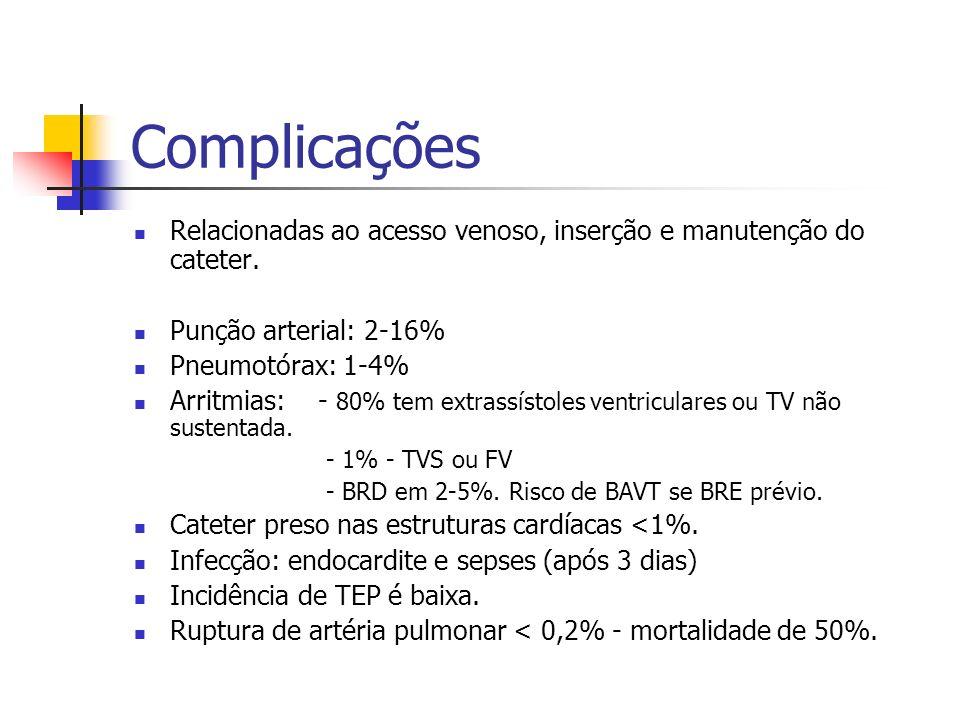 Complicações Relacionadas ao acesso venoso, inserção e manutenção do cateter. Punção arterial: 2-16%