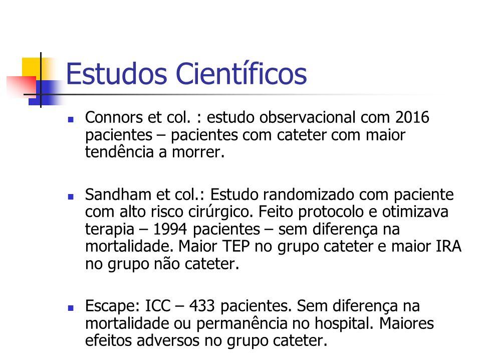 Estudos CientíficosConnors et col. : estudo observacional com 2016 pacientes – pacientes com cateter com maior tendência a morrer.