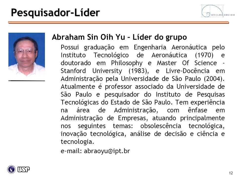 Pesquisador-Líder Abraham Sin Oih Yu – Líder do grupo