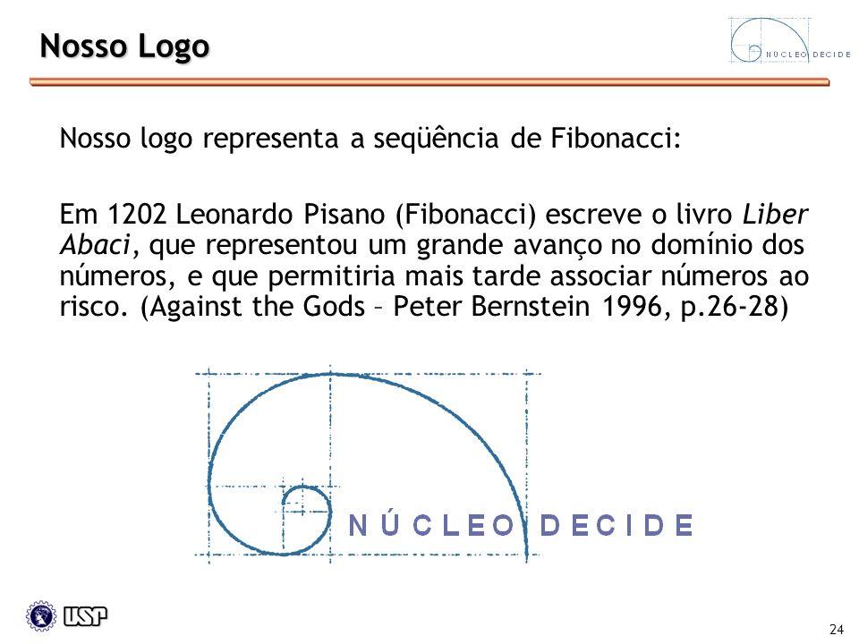 Nosso Logo Nosso logo representa a seqüência de Fibonacci:
