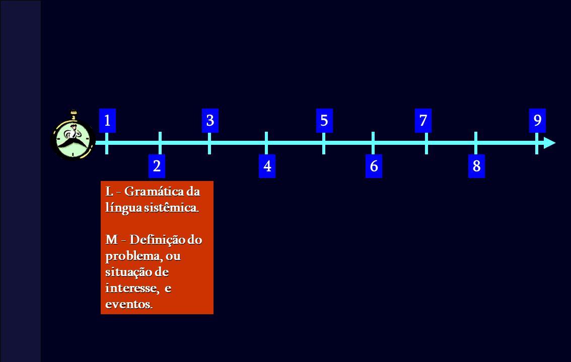 1 2 3 4 5 6 7 8 9 L - Gramática da língua sistêmica.