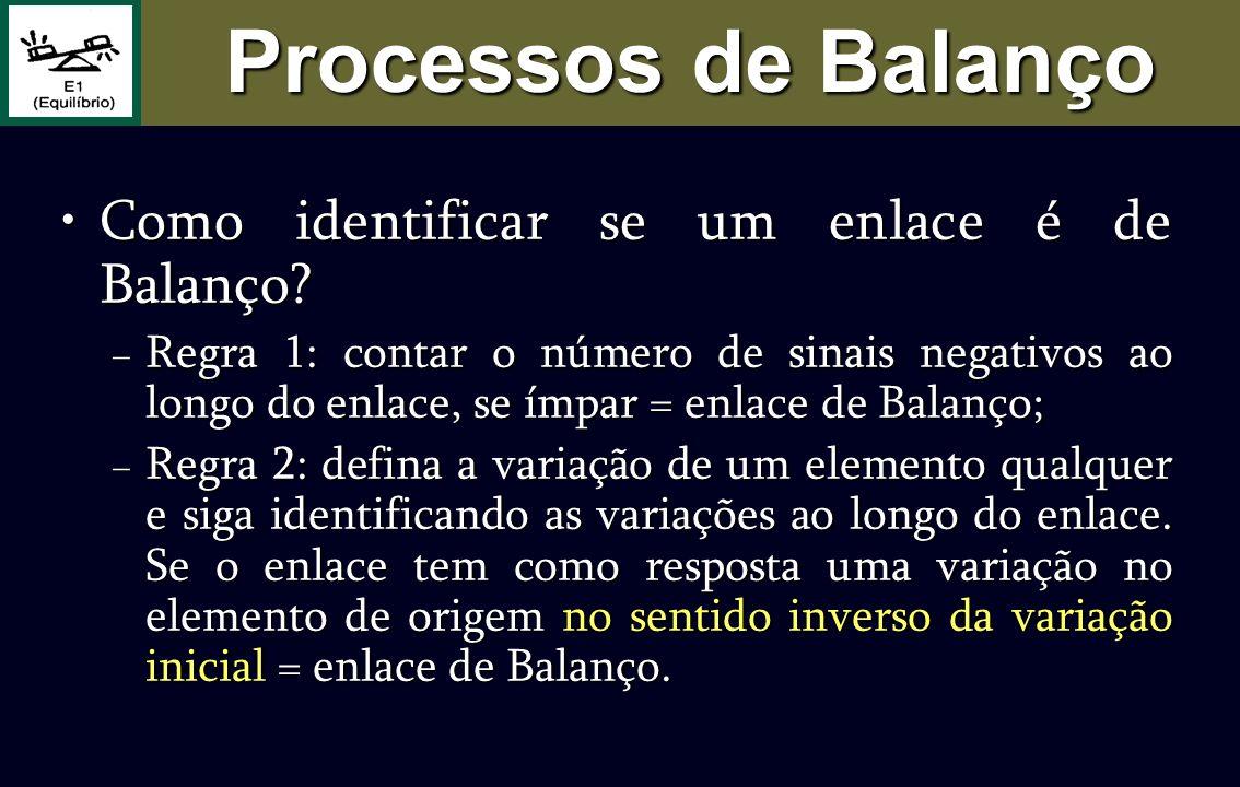 Processos de Balanço Como identificar se um enlace é de Balanço