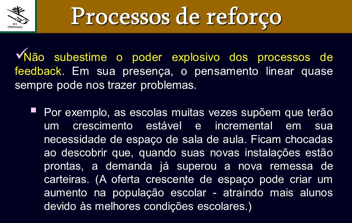 Processos de reforço
