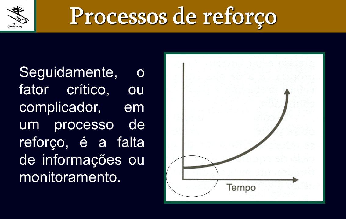 Processos de reforço Seguidamente, o fator crítico, ou complicador, em um processo de reforço, é a falta de informações ou monitoramento.
