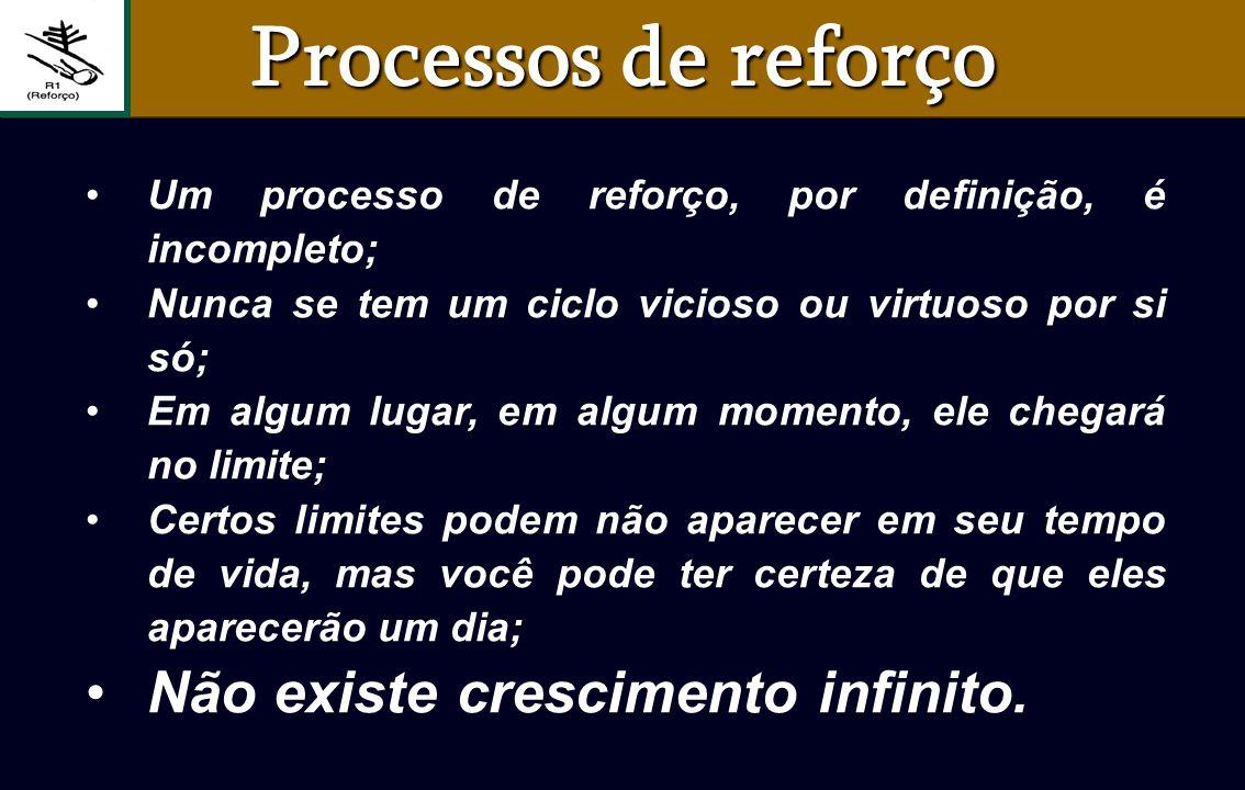 Processos de reforço Não existe crescimento infinito.