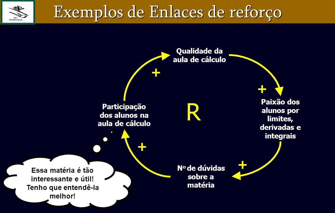 R Exemplos de Enlaces de reforço + + + + Qualidade da aula de cálculo
