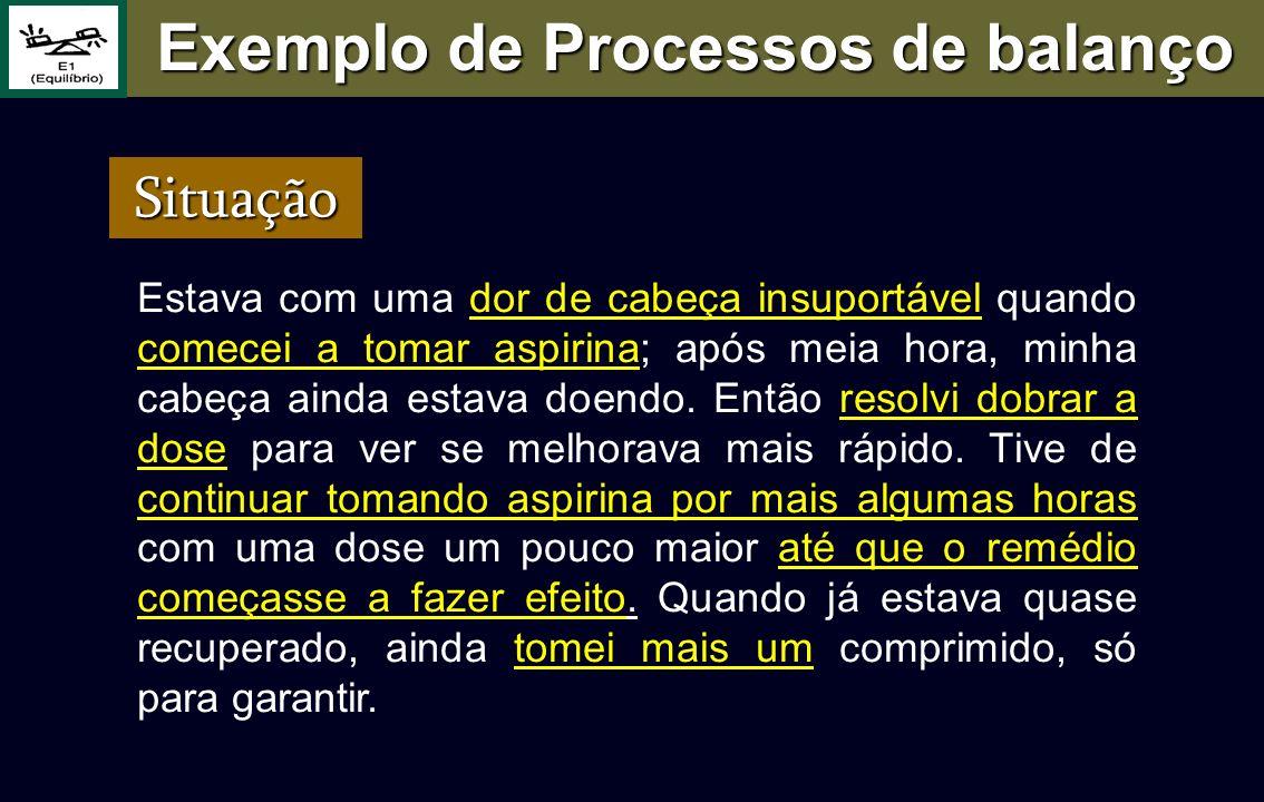 Exemplo de Processos de balanço