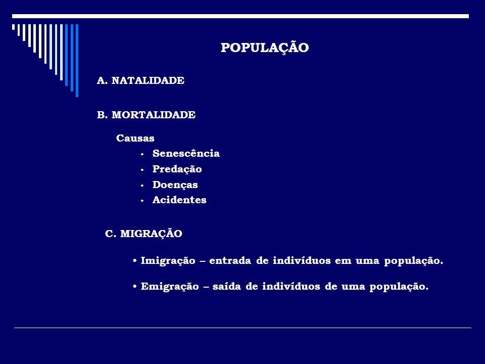 POPULAÇÃO A. NATALIDADE B. MORTALIDADE Causas Senescência Predação
