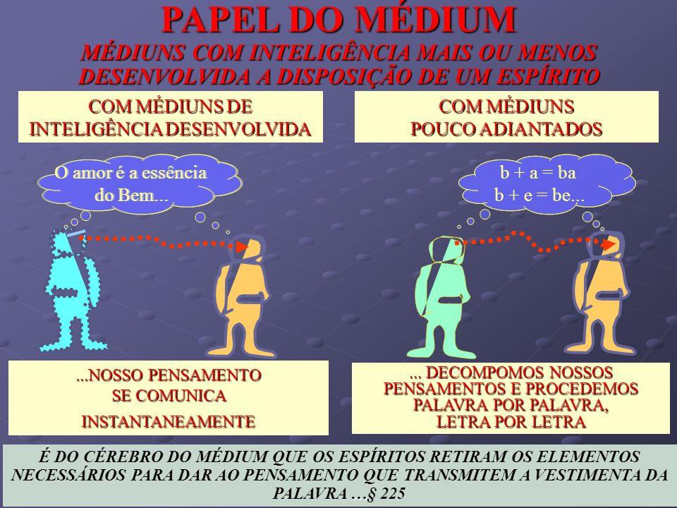 PAPEL DO MÉDIUM MÉDIUNS COM INTELIGÊNCIA MAIS OU MENOS DESENVOLVIDA A DISPOSIÇÃO DE UM ESPÍRITO