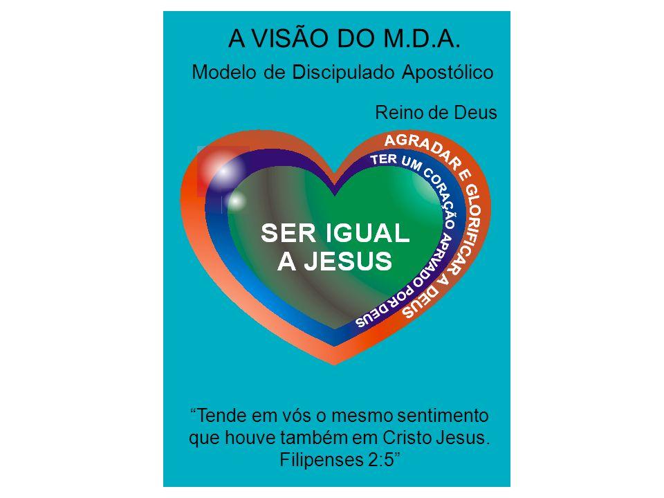 A VISÃO DO M.D.A. Modelo de Discipulado Apostólico Reino de Deus