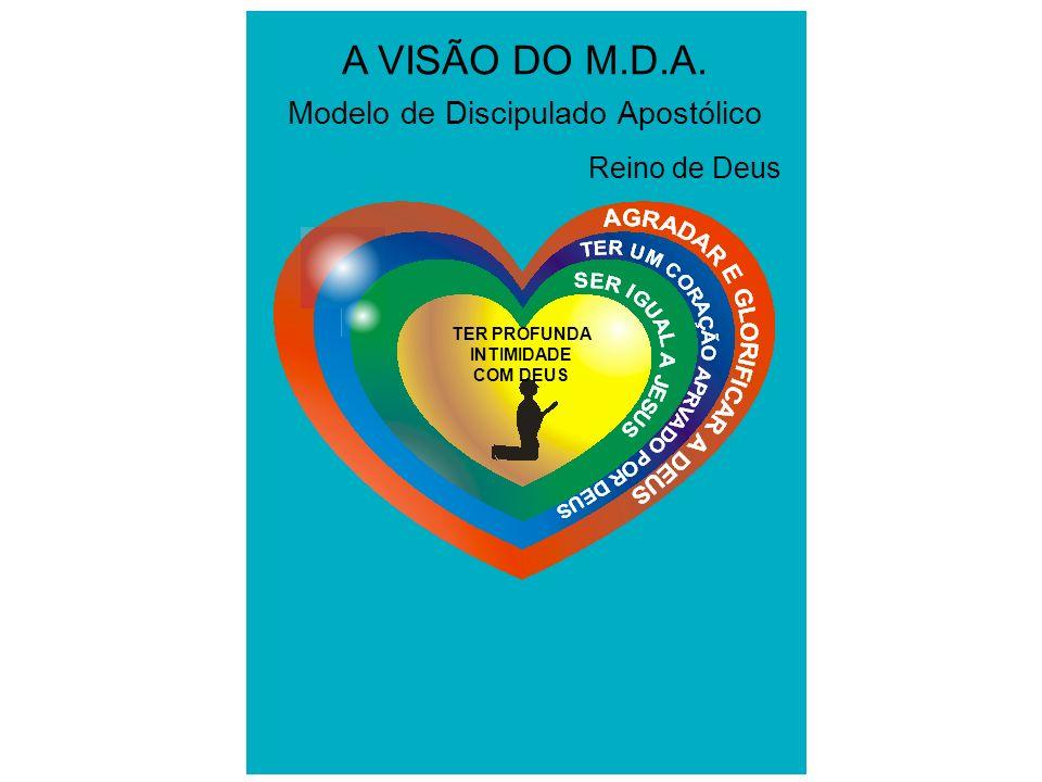 Modelo de Discipulado Apostólico