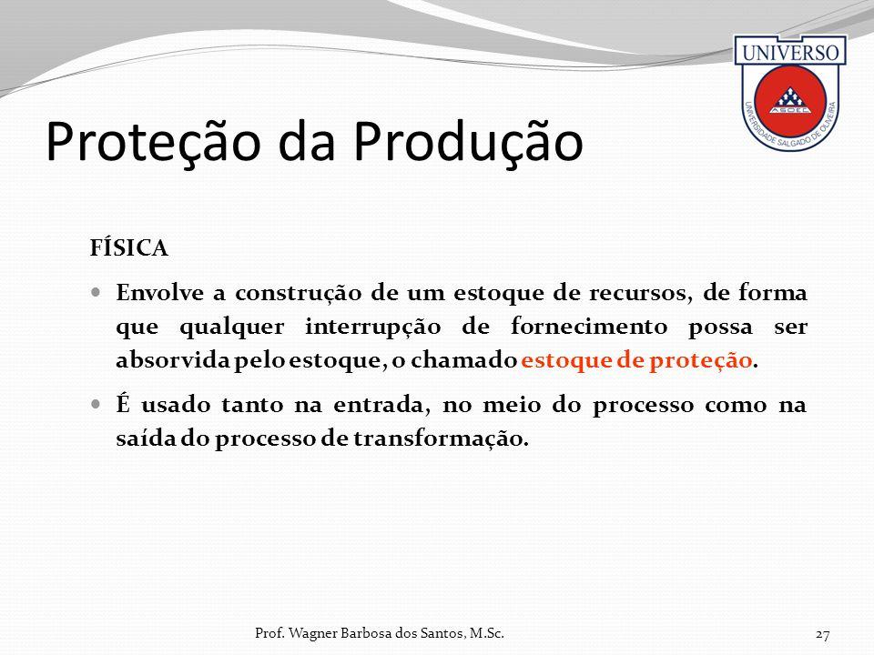 Proteção da Produção FÍSICA
