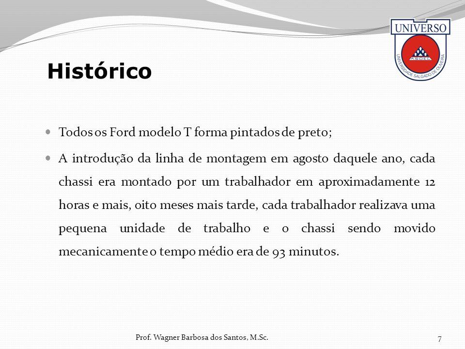 Histórico Todos os Ford modelo T forma pintados de preto;