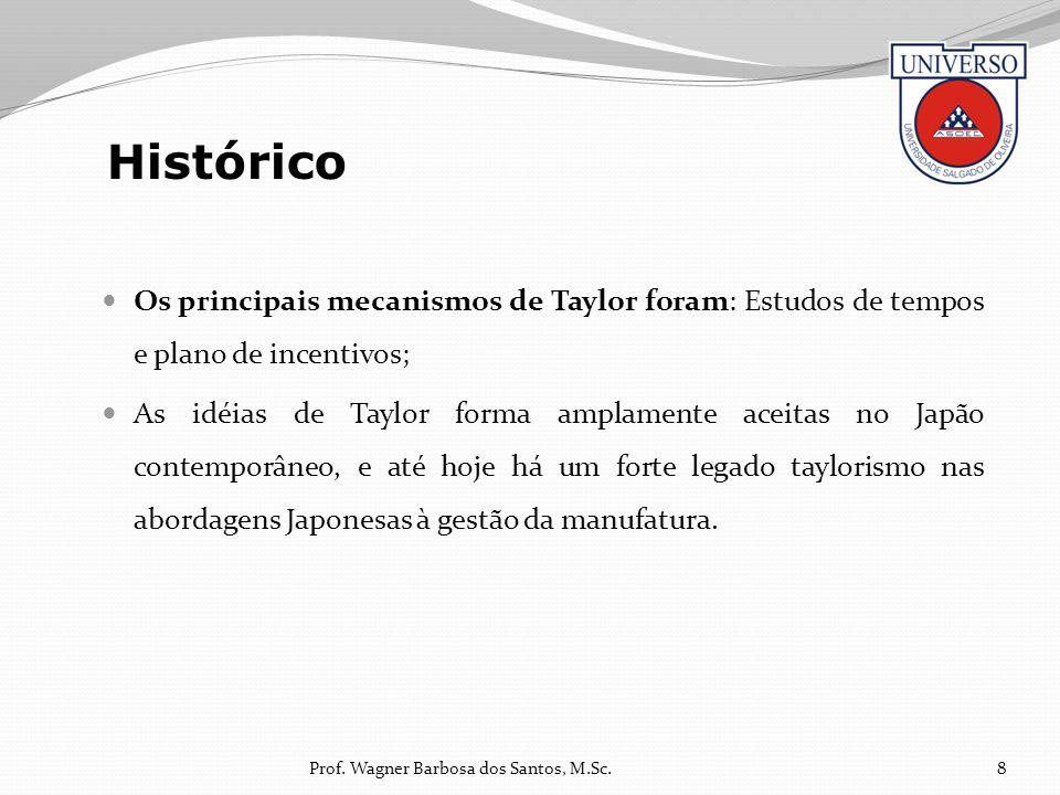 Histórico Os principais mecanismos de Taylor foram: Estudos de tempos e plano de incentivos;
