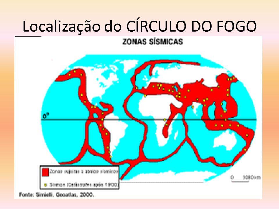 Localização do CÍRCULO DO FOGO