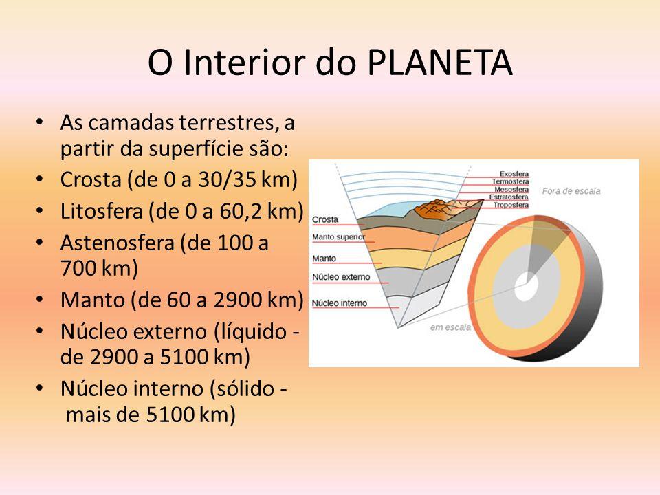 O Interior do PLANETA As camadas terrestres, a partir da superfície são: Crosta (de 0 a 30/35 km) Litosfera (de 0 a 60,2 km)