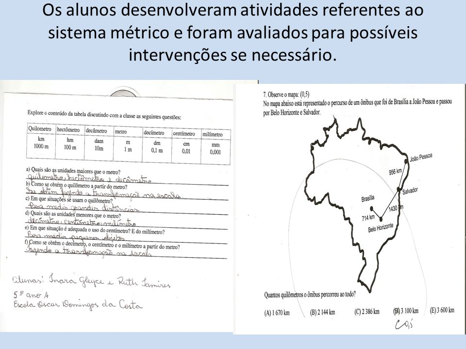 Os alunos desenvolveram atividades referentes ao sistema métrico e foram avaliados para possíveis intervenções se necessário.