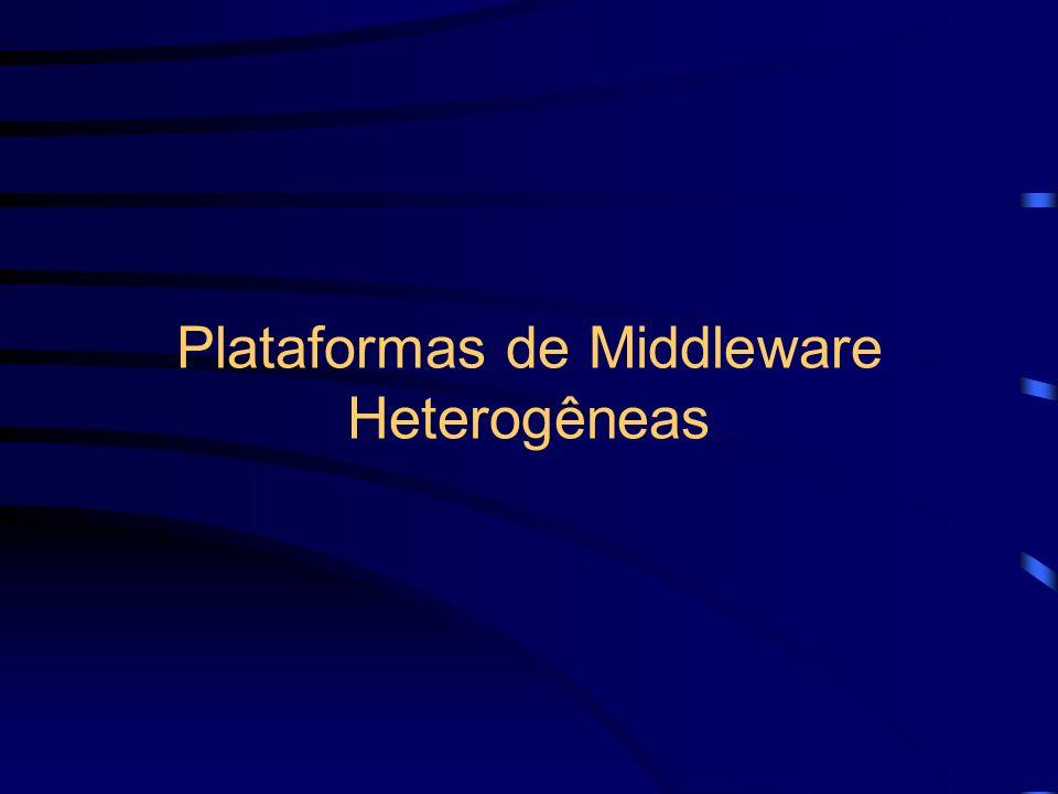 Plataformas de Middleware Heterogêneas