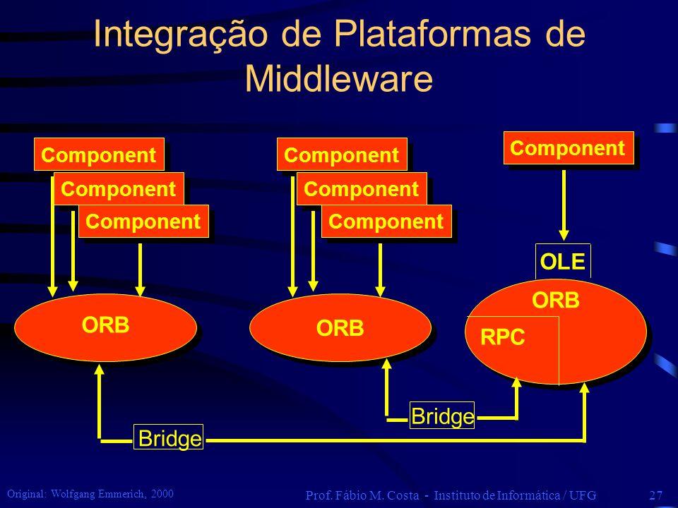 Integração de Plataformas de Middleware