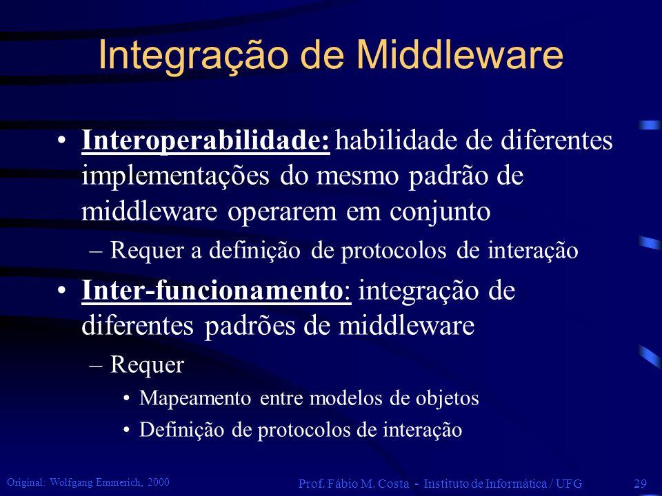 Integração de Middleware