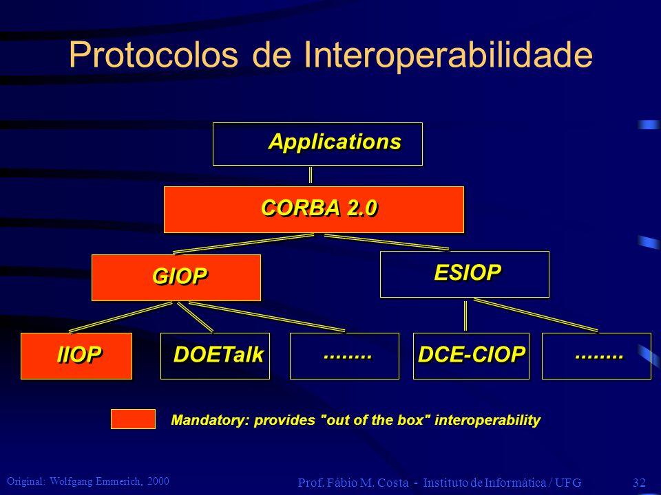 Protocolos de Interoperabilidade
