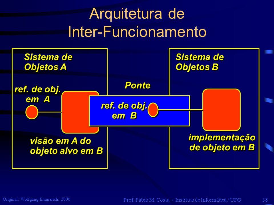 Arquitetura de Inter-Funcionamento