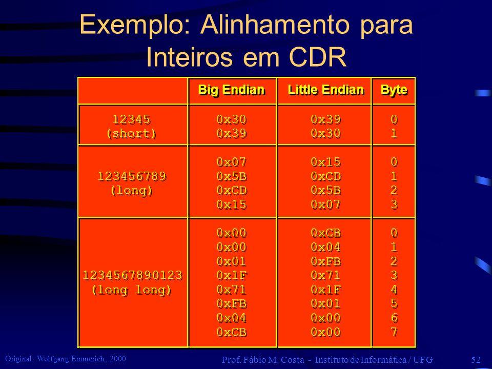 Exemplo: Alinhamento para Inteiros em CDR