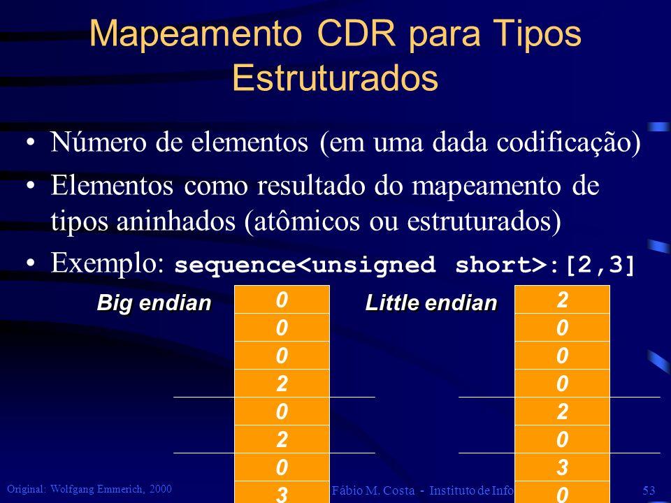Mapeamento CDR para Tipos Estruturados
