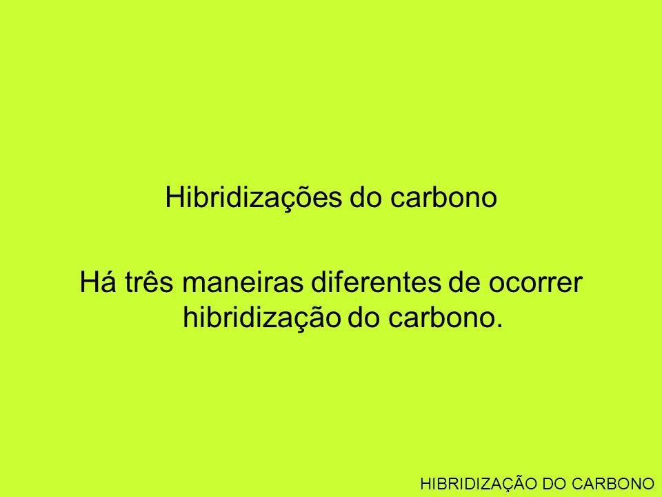 Hibridizações do carbono