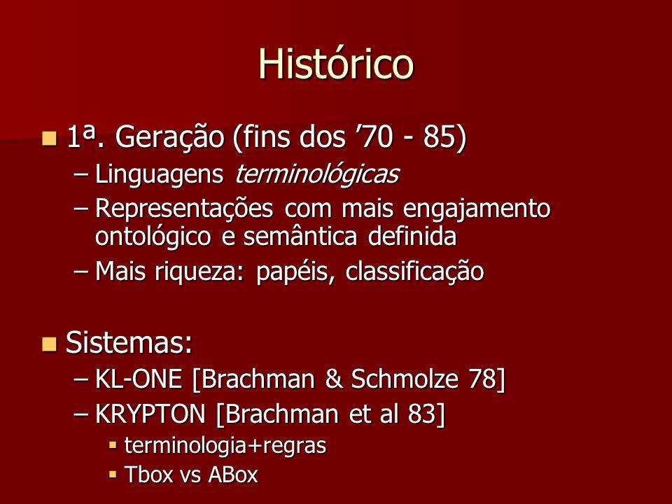 Histórico 1ª. Geração (fins dos '70 - 85) Sistemas: