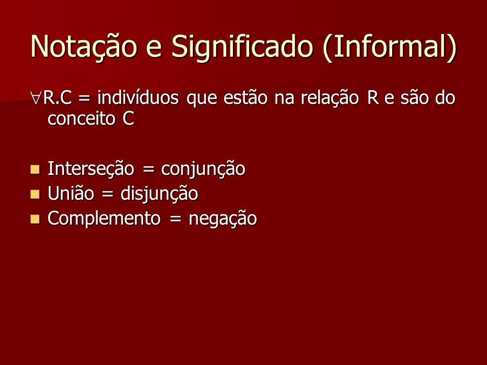 Notação e Significado (Informal)