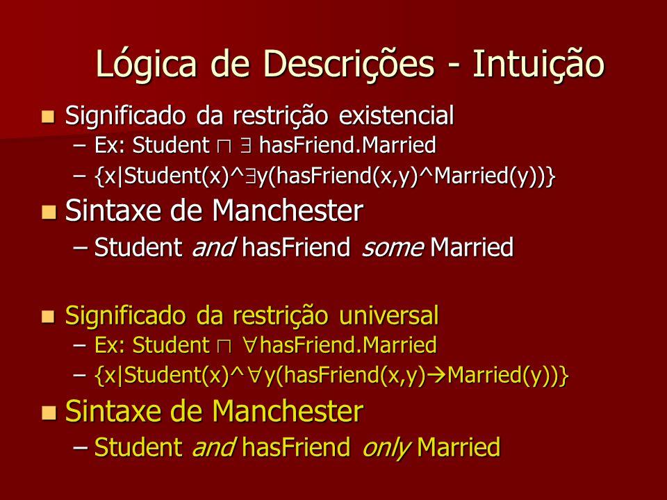 Lógica de Descrições - Intuição