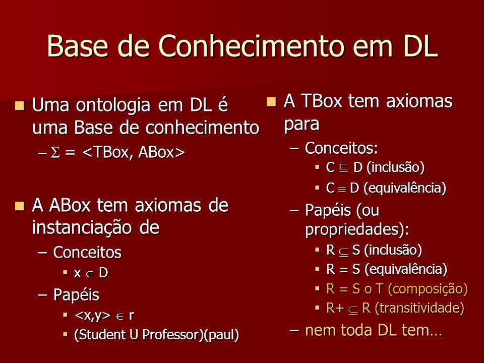 Base de Conhecimento em DL