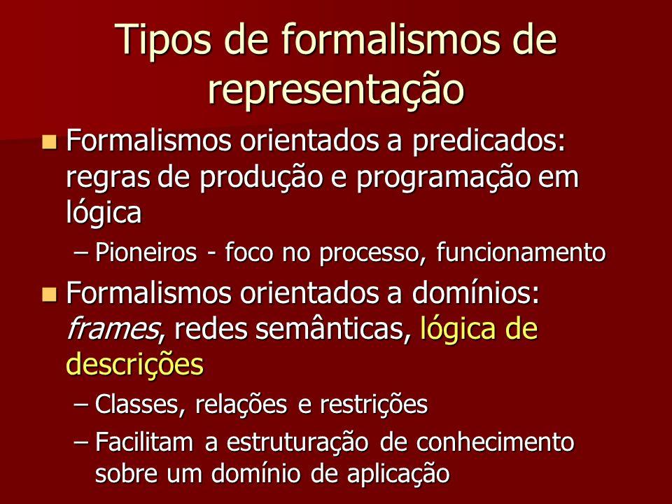 Tipos de formalismos de representação