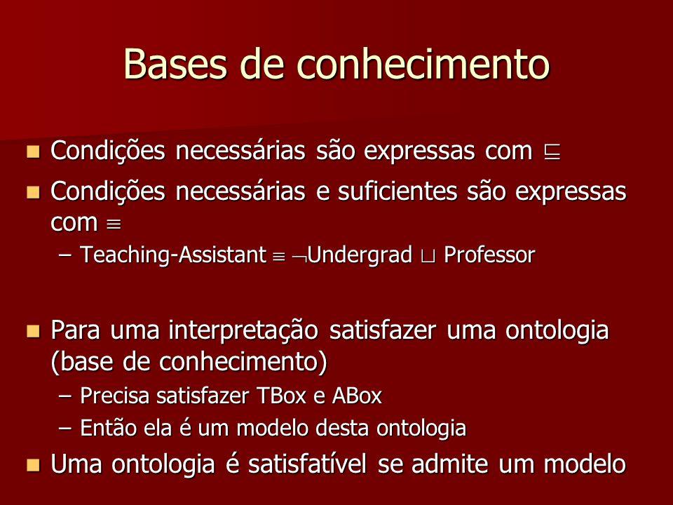 Bases de conhecimento Condições necessárias são expressas com ⊑