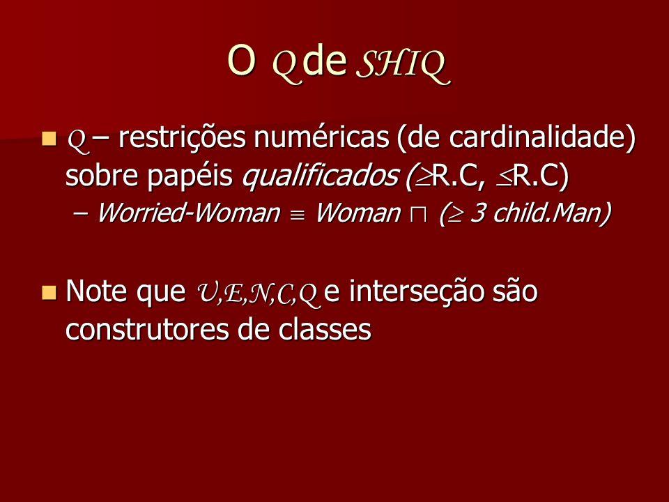 O Q de SHIQ Q – restrições numéricas (de cardinalidade) sobre papéis qualificados (R.C, R.C) Worried-Woman  Woman ⊓ ( 3 child.Man)