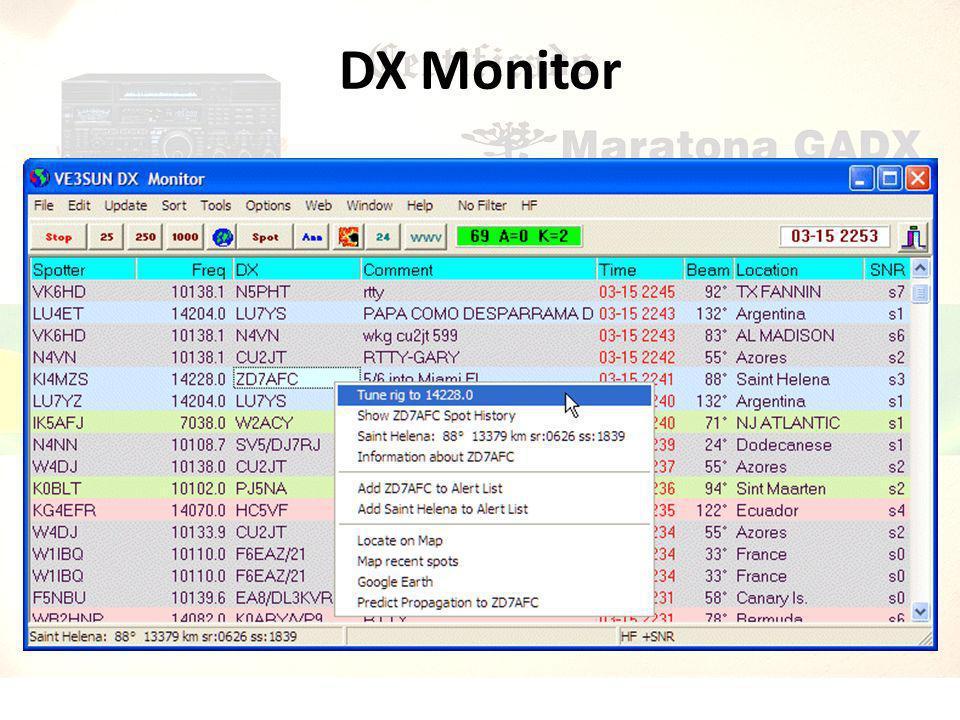 DX Monitor