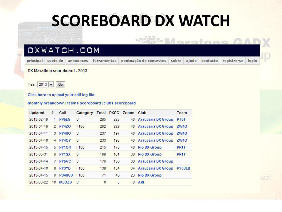 SCOREBOARD DX WATCH