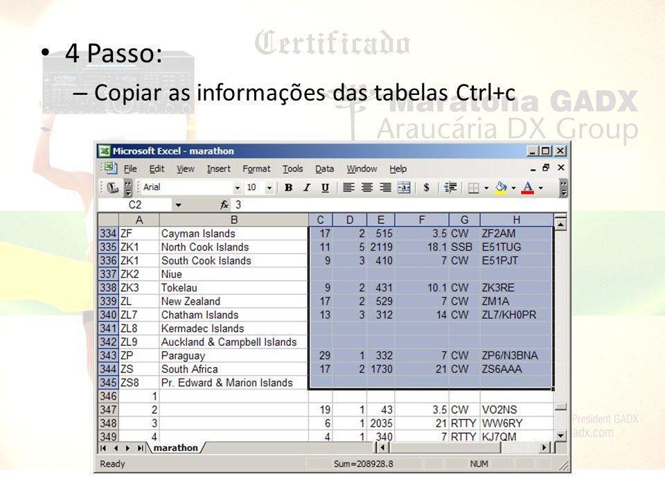 4 Passo: Copiar as informações das tabelas Ctrl+c
