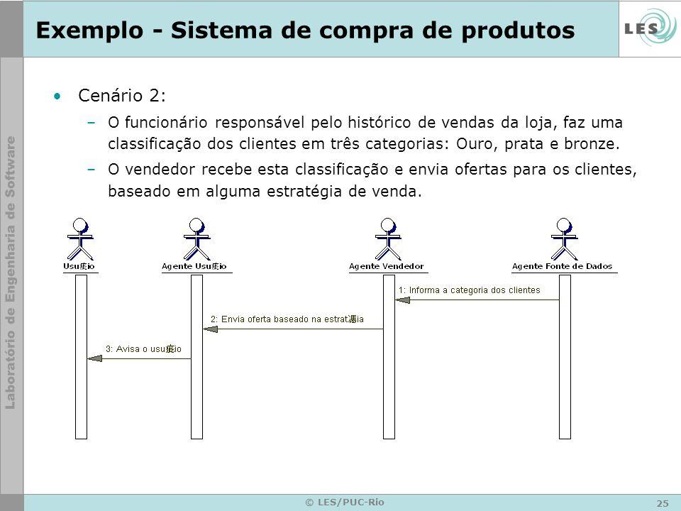 Exemplo - Sistema de compra de produtos