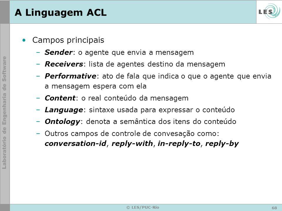 A Linguagem ACL Campos principais